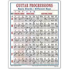 3 Chord Progression Chart Amazon Com Guitar Progressions Chord Chart Pack Of 3