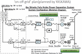 hydroelectric generator diagram. Hydro Power Pico And Micro Hydropower Systems United Nations Rh Unido Or Jp Hydro  Generator Hydroelectric Generator Diagram