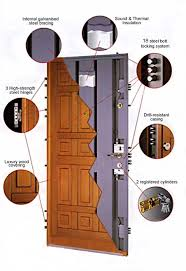 front door securityThe Answer To Why Steel Entrance Doors Are Everyones Number One