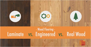Wood Flooring Laminate Vs Engineered Vs Real Wood Kitchencrate Bathcrate  Corporate Pictures Gallery