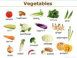 Vegetables Chart Vegetables Chart Vegetable Pictures List Of Vegetables