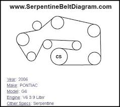 serpentine belt diagram 2006 pontiac g6 v6 3 9 liter engine