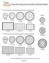 67 Efficient Sheet Cake Servings Chart