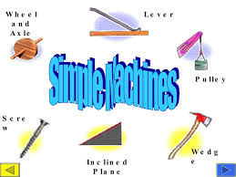 screw simple machine. Simple Machines Wedge Inclined Plane Screw Wheel And Axle Lever Pulley Machine