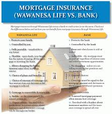 Life Insurance Quote Canada Magnificent Life Insurance Quote Canada Amazing Mortgage Life Insurance Quotes