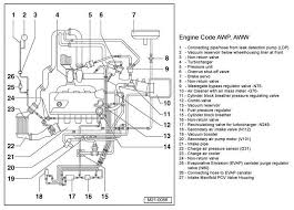 vw 1 8t engine diagram vw printable wiring diagram database 02 vw 1 8t engine diagram 02 home wiring diagrams source