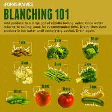 Blanching 101 How To Blanch Vegetables And Fruits Forks