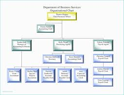 Visio Org Chart Template Block Diagram In Visio 2010 Well Detailed