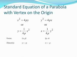 standard equation of a parabola with vertex on the origin