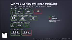 """Die schulpflicht gilt weiterhin, """"das führt sonst nur zu chaos. Lockdown In Bayern Diese Corona Regeln Gelten Jetzt Br24"""