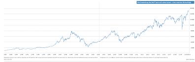 Aug 31, 2021 · mit 40 statt 30 werten wird der leitindex den deutschen aktienmarkt deutlich breiter abbilden. Dax 40 Wer Schafft Den Aufstieg Aktiencheck De