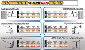Afco Shock Chart Afco 2194 3d 21 Series Large Threaded Gas Shock 9 Inch Lh 4 3 Valve