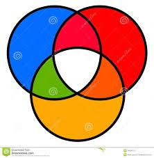 Venn Diagram Copy Venn Diagram Stock Illustration Illustration Of Analyze 34339712
