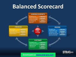 Balanced Scorecard Template Powerpoint Google Search