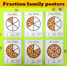 Nylas Crafty Teaching Fraction Posters