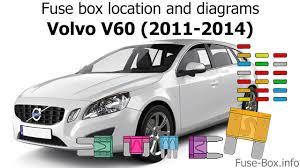2008 volvo s60 fuse box wiring diagram used 2008 volvo s60 fuse box wiring diagram info 2008 volvo s60 fuse box