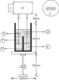 Century motor wiring diagram volts gould electric ac 230 mag ek 1280