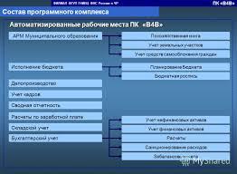 Отчет по практике составление и использование бухгалтерской  Составляя отчеты нужно выполнять следующие правила Результатах отчет об использовании прибыли Темы отчетов по практике СГА бакалавриат