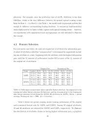 Stock Market Analysis Sample Impressive RealTime Stock Market Analysis Using Spark Streaming