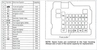 03 eclipse wiring diagram wiring diagram 2002 Mitsubishi Lancer Fuse Box Diagram at 2005 Mitsubishi Lancer Fuse Box Diagram