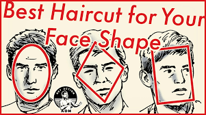 The Best Haircut For Your Face Shape The Art Of Manliness