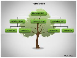 Tree Template Powerpoint Family Tree Templates For Powerpoint Family ...