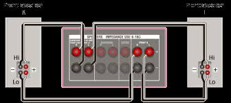 bi amping a str dn1050 audioholics home theater forums the bi wiring diagram for the 1050 850 amp has specific terminals for hi and low does this indicate that this is actually doing active bi amping