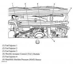 2005 chevy bu engine diagram wiring diagram for you • 2005 chevy bu engine diagram 4i modern design of wiring diagram u2022 rh oliviadanielle co 2001 chevy bu diagram 2000 chevy bu parts diagram
