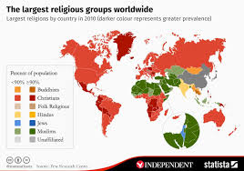 World Religion Pie Chart 2018 What Are The Largest Religious Groups Around The World And