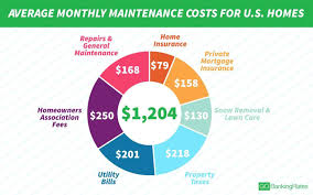 average monthly electric bill for 2 bedroom apartment. Style Water Adorable Modest Design Average Utility Bill For 2 Bedroom Apartment Month Monthly Electric
