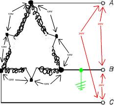 corner grounded delta diagram wiring diagram and engine diagram 480 Vac Three Phase Wiring Diagram open delta transformer wiring furthermore high leg delta transformer in addition wiring 3 phase transformer grounding 277 480 Wiring-Diagram