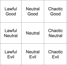 Alignment Chart 5e Tg Traditional Games