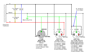 installing understanding and amp rv service personally i would just make the extension cord all 50 amp four wire and a 50 amp rv twistlock on one end and a nema 14 50p on the other and use