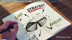 What Are Operational Plans For A Business? - Definition, Types ...