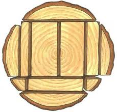 How Much Lumber Is In A Log Woodworking Blog Videos