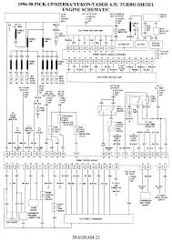 2006 tahoe fuse box diagram 2006 wiring diagrams