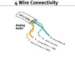 similiar telephone wiring basics keywords wiring diagram telephone phone jack wire diagram cat6 rj45 wiring