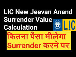 Jeevan Anand Policy Chart Lic New Jeevan Anand Surrender Value Calculation Maturity Calculator Benefits
