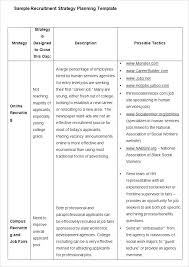 Staffing Model Template Recruiting Plan Template Components Of A Strategic Campus Program