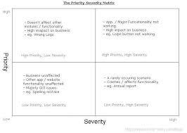 Defect Severity Chart Bug Defect Priority Vs Severity Matrix Change Is
