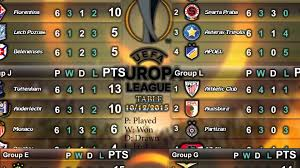 uefa europa league 2016 16 results standings top scorers group stage you