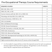 pre occupational therapy wsu health professions student center prerequisite courses for ot