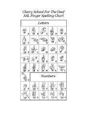 Fingerspelling Cleary School For The Deaf Asl Finger