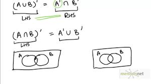De Morgan S Law With Venn Diagram 60 Demorgan Laws Proof Using Venn Diagram Youtube