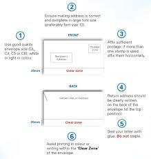 international mailing address format international letter envelope format refrence addressing u s mail