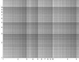 Experiment Techniques Graphs Techknow Wiki