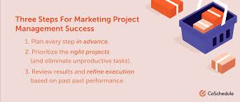 Project Management Plan How To Make One For Marketing Template