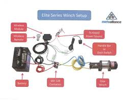 atv winch relay wiring diagram wiring diagram warn atv winch wiring diagram wire atv winch wiring harness diagram msd 8860 source