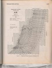 R 729 Air Pdf Refrigerant Tables And Charts 16 73 Entropy