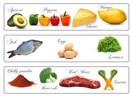 Nutrient Fantastic Life